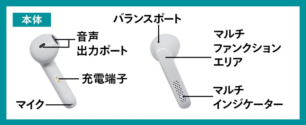 cheero Wireless Earphones Light Style イヤホン機能