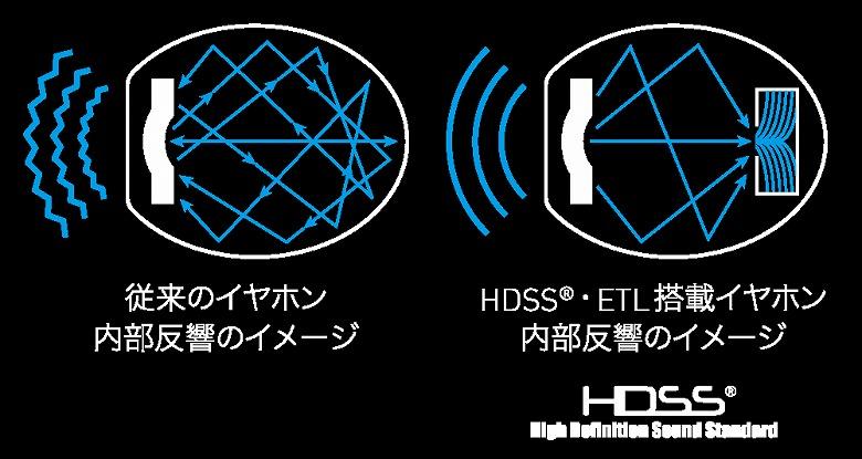 M-SOUNDS MS-TW3 HDSS