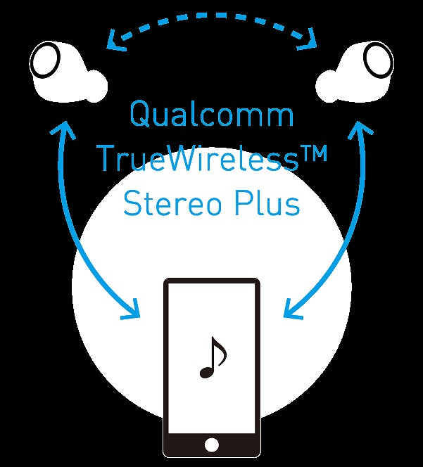 M-SOUNDS MS-TW3 TWS Plus