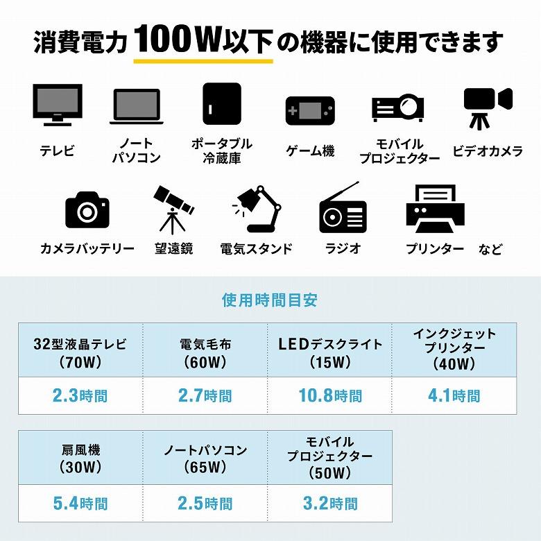 サンワダイレクト ポータブル電源 700-BTL046 100W以下の機器