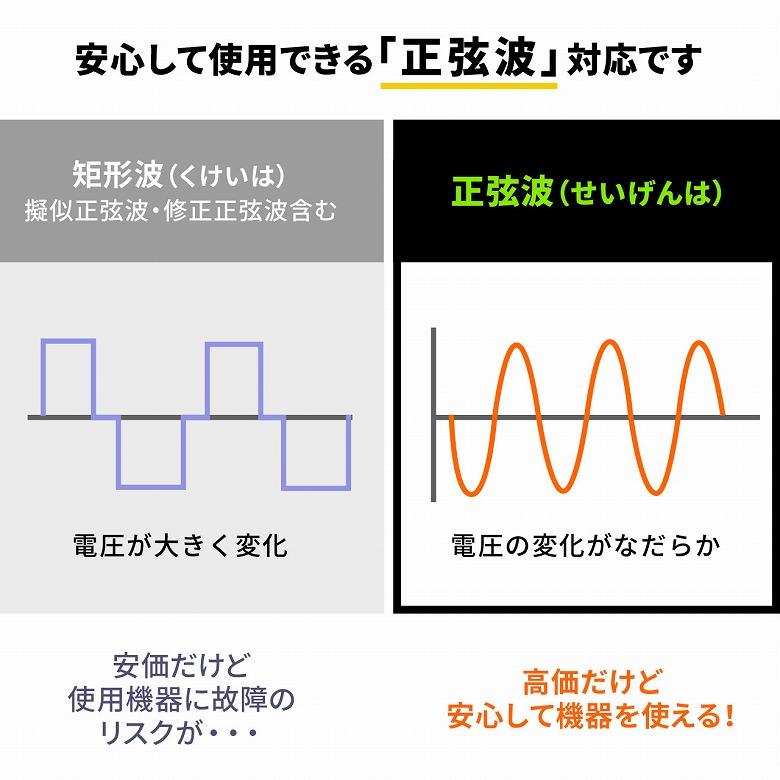 サンワダイレクト ポータブル電源 700-BTL046 正弦波対応