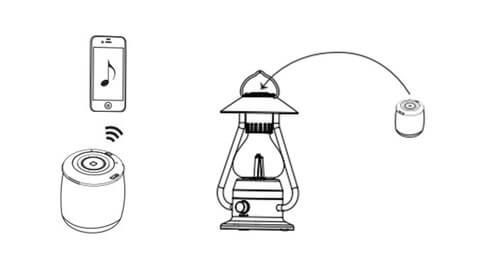 Bluetoothスピーカー付き山小屋風LEDランタン 自動接続