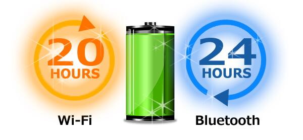 富士ソフト +F FS030W 長時間通信