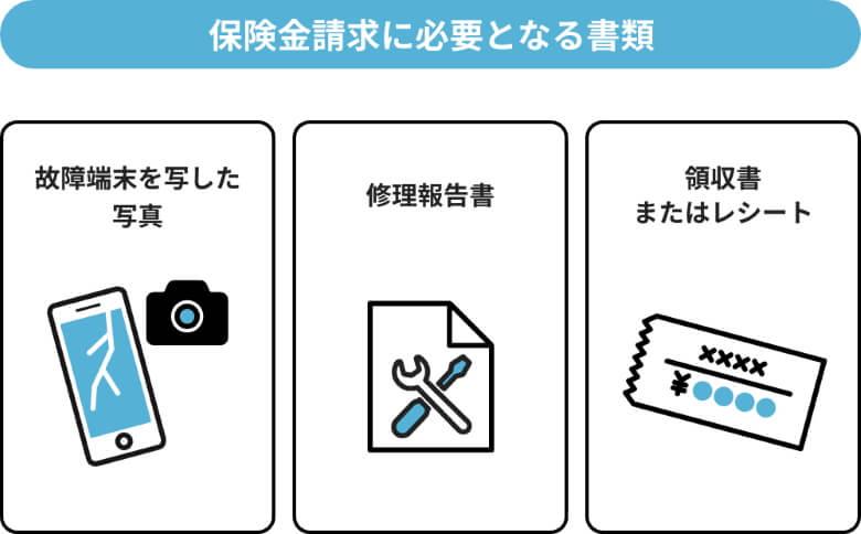 モバイル保険 保証金請求に必要となる書類