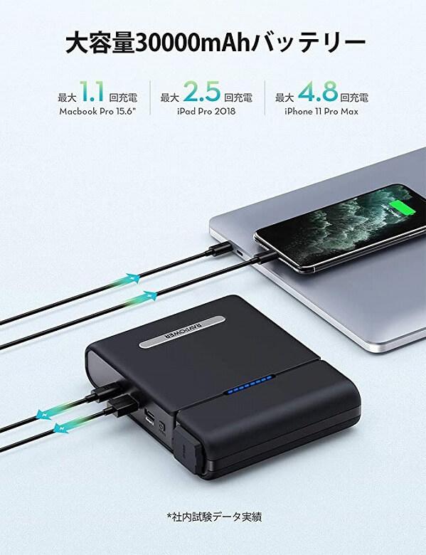 RAVPower ポータブル電源 30000mAh 大容量バッテリー