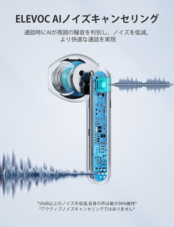 TaoTronics SoundLiberty 88 ELEVOC AIノイズキャンセリング