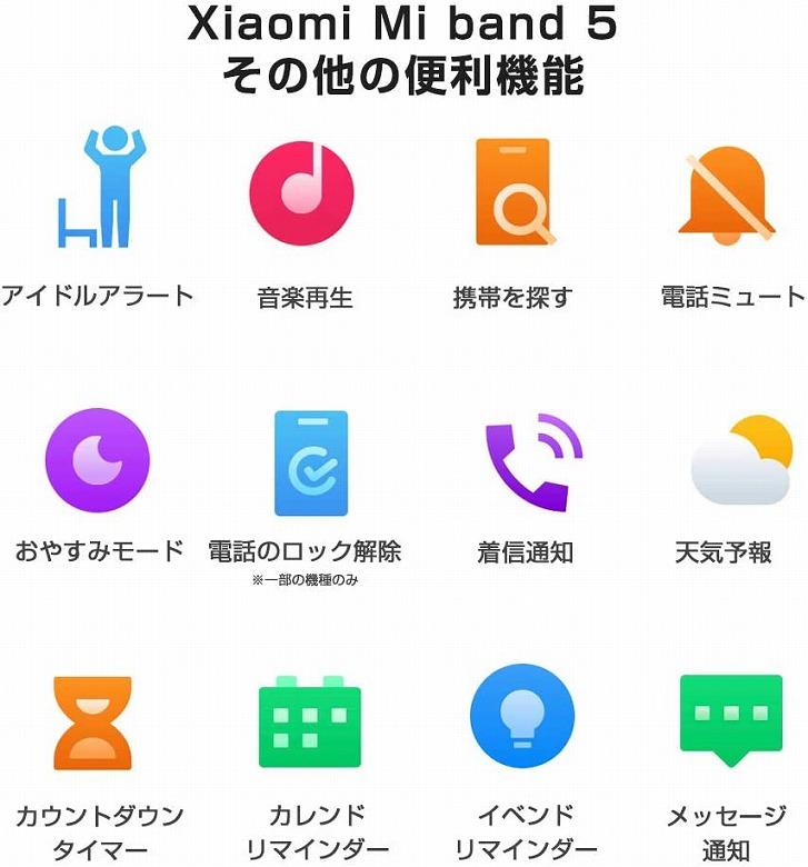 Xiaomi Mi Band 5 便利機能