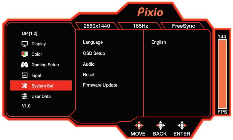 PX277 Prime System Set