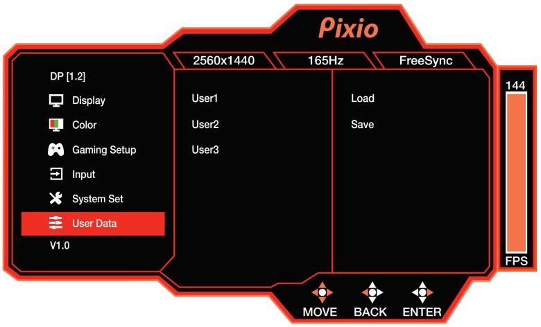 PX277 Prime User Data