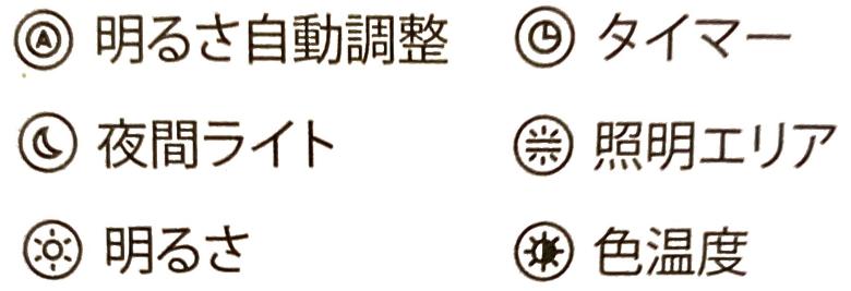 TaoTronics TT-DL092 コントロールパネルの意味