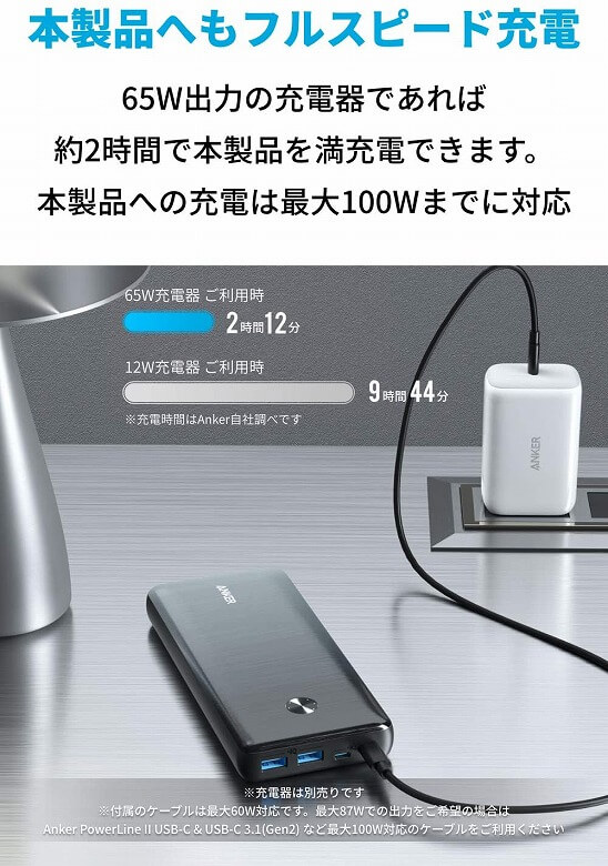 Anker PowerCore III Elite 25600 87W フルスピード充電