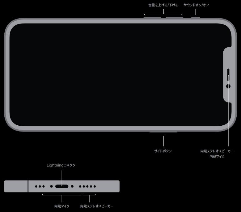 iPhone 12 Pro 各部の詳細