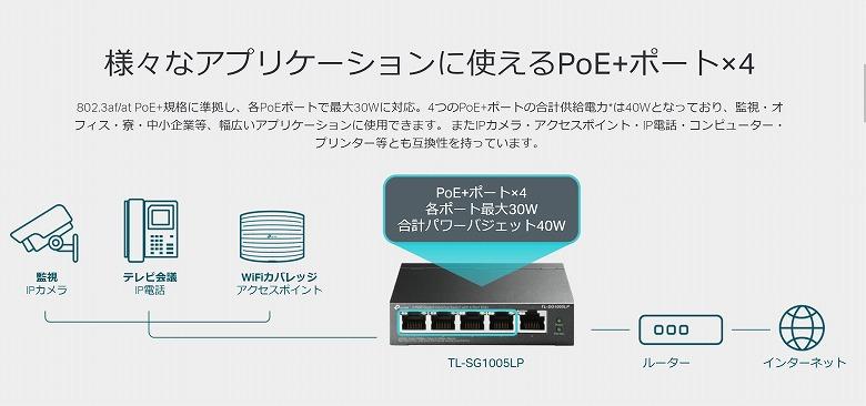 TP-Link TL-SG1005LP ポート
