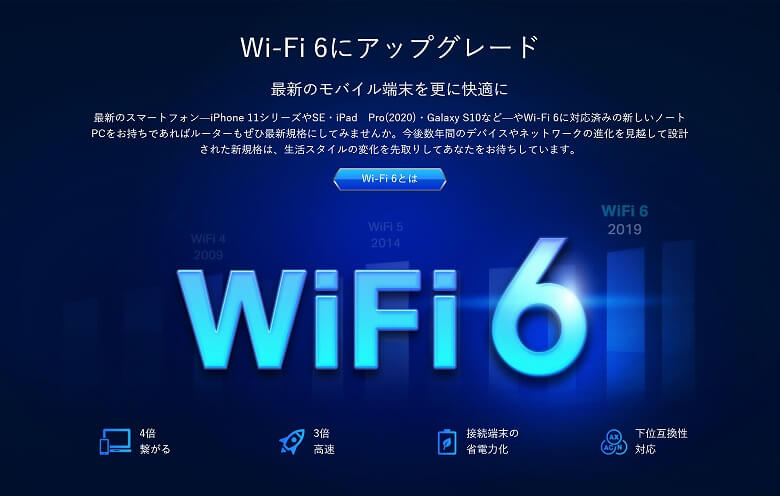 Archer AX90 Wi-Fi6